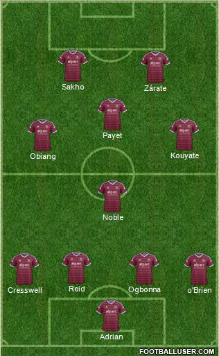 West Ham United 4-1-3-2 football formation
