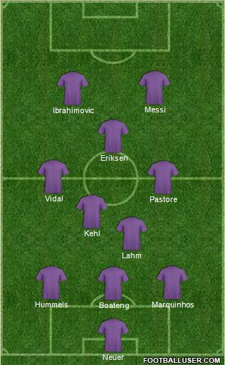 Dream Team 3-4-1-2 football formation