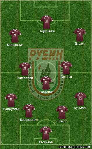 Rubin Kazan 4-1-2-3 football formation