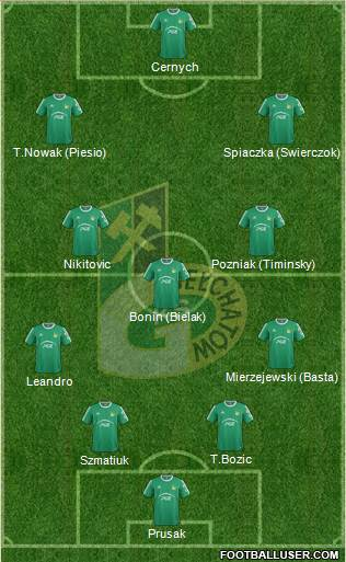 GKS Belchatow 4-3-3 football formation