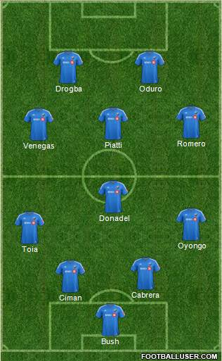 Montreal Impact 4-1-3-2 football formation