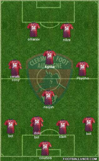 Clermont Foot Auvergne 63 4-4-2 football formation