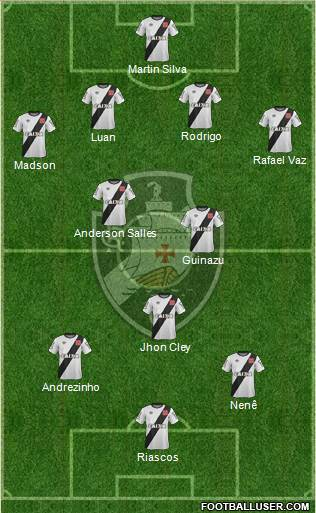 CR Vasco da Gama 4-3-3 football formation
