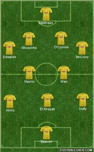 Burton Albion 4-2-3-1 football formation