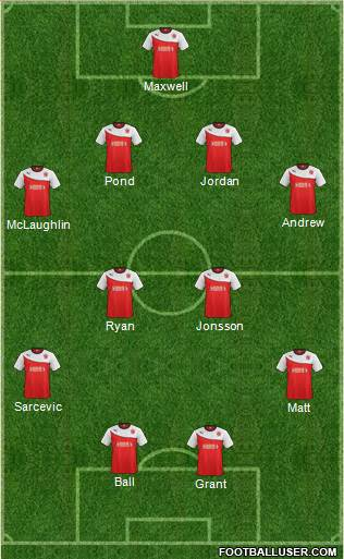 Fleetwood Town 4-4-2 football formation