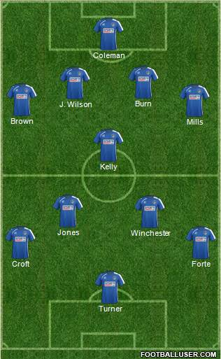 Oldham Athletic 4-1-4-1 football formation