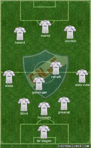 Club Nacional de Football 3-4-3 football formation