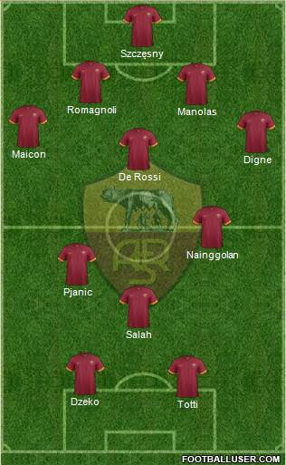AS Roma 4-2-2-2 football formation