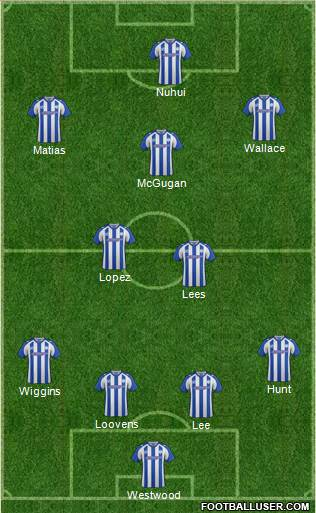 Sheffield Wednesday 4-2-3-1 football formation