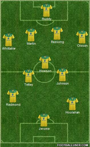 Norwich City 4-3-2-1 football formation