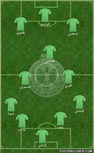 Raja Club Athletic 4-3-3 football formation