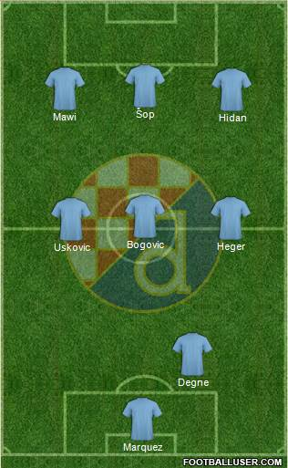 NK Dinamo football formation