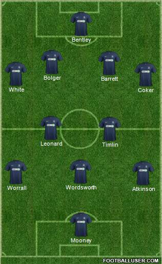 Southend United 4-2-3-1 football formation