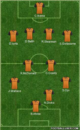Wolverhampton Wanderers 4-2-3-1 football formation