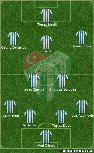 Bursaspor 4-5-1 football formation