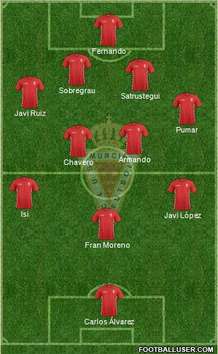 Real Murcia C.F., S.A.D. 4-5-1 football formation