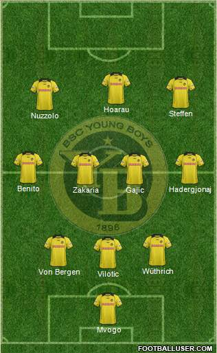 BSC Young Boys 3-4-3 football formation