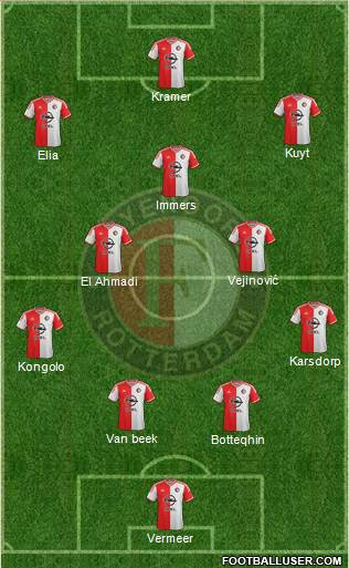 Feyenoord 4-2-1-3 football formation