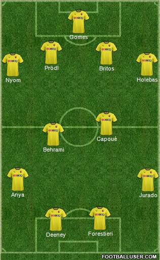 Watford 4-2-2-2 football formation
