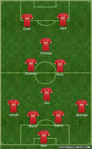 Manchester United 4-1-3-2 football formation