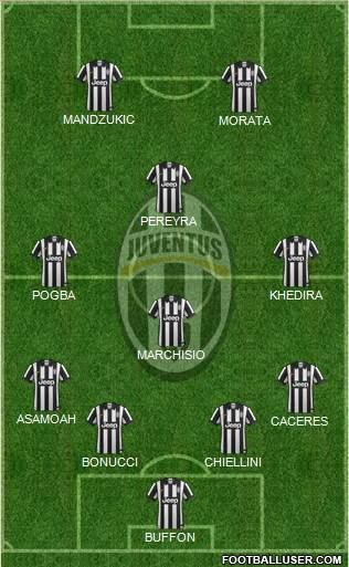 Juventus 4-4-2 football formation