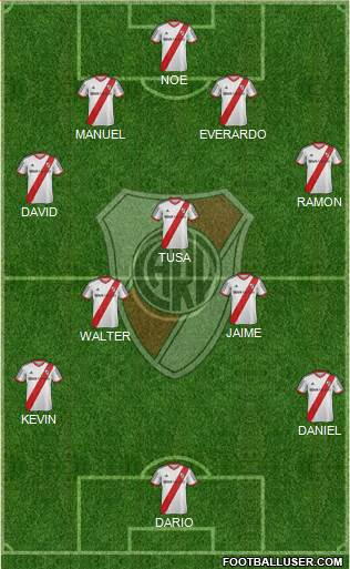River Plate 5-4-1 football formation