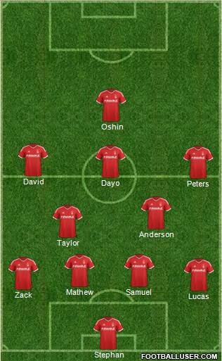 Nottingham Forest 4-2-3-1 football formation