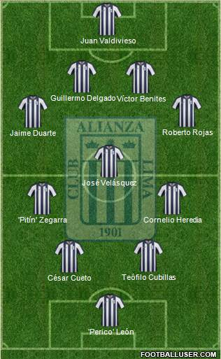 C Alianza Lima 4-3-2-1 football formation
