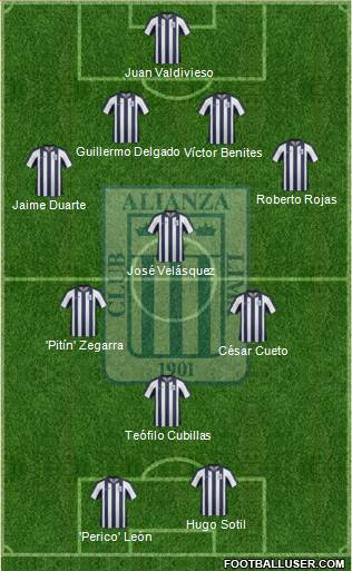 C Alianza Lima 4-3-1-2 football formation