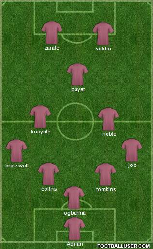 West Ham United 5-3-2 football formation