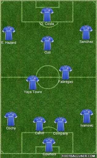 Cardiff City 4-2-3-1 football formation