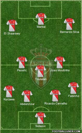 AS Monaco FC 3-5-1-1 football formation