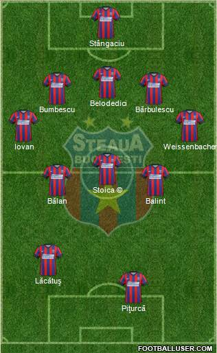 FC Steaua Bucharest 5-3-2 football formation