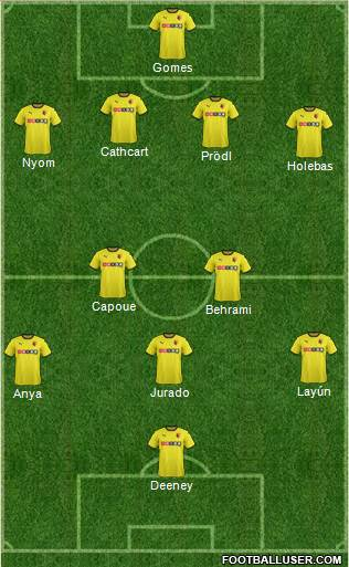 Watford 4-2-3-1 football formation