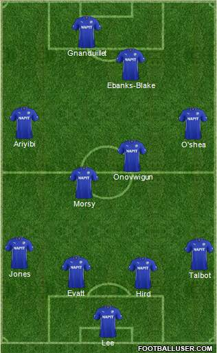 Chesterfield 4-4-2 football formation