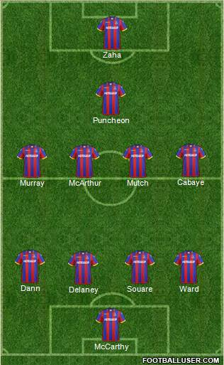 Crystal Palace 4-4-1-1 football formation