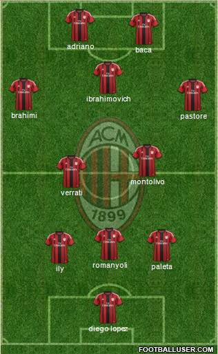 A.C. Milan 3-4-2-1 football formation