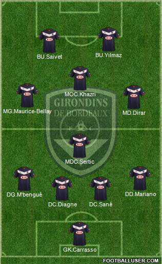 FC Girondins de Bordeaux 4-4-2 football formation