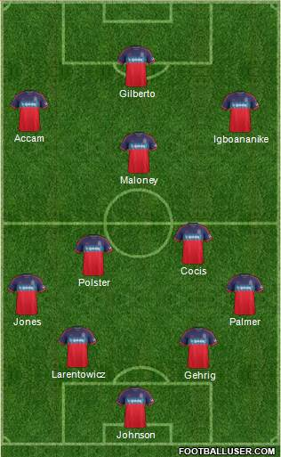 Chicago Fire 4-2-3-1 football formation