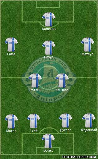 Dnipro Dnipropetrovsk 4-5-1 football formation