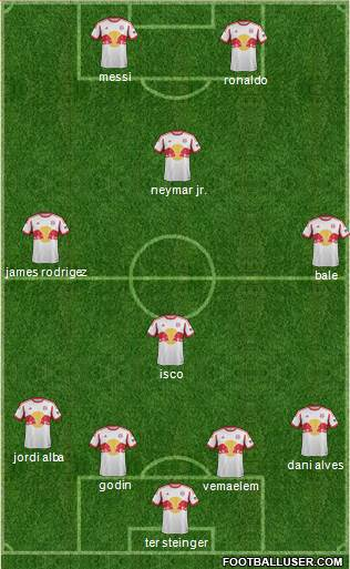 New York Red Bulls 4-4-2 football formation