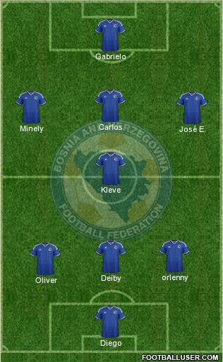 Bosnia and Herzegovina 3-5-1-1 football formation