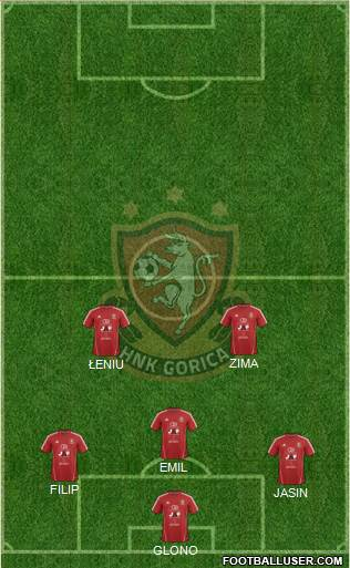 HNK Gorica football formation