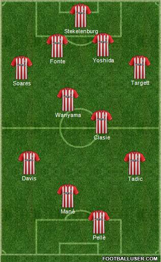 Southampton 4-4-2 football formation