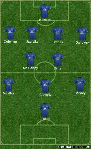 Everton 4-3-2-1 football formation