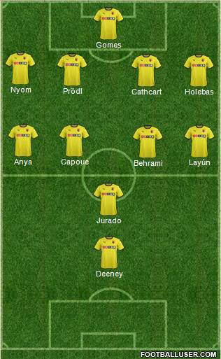 Watford 4-5-1 football formation