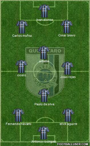Club de Fútbol Gallos Blancos 3-4-3 football formation