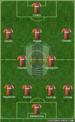 Ehime FC 4-2-3-1 football formation