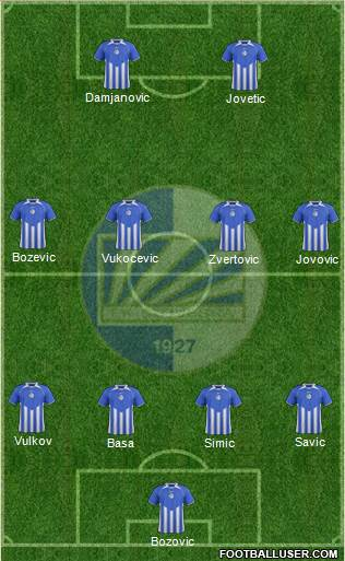 FK Sutjeska Niksic 4-4-2 football formation