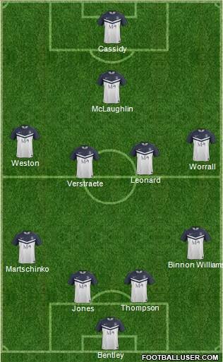 Southend United 4-4-1-1 football formation